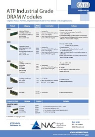 ATP Industrial Grade DRAM Modules